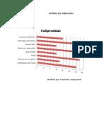 Analisis Cuantitativo DTVP 2