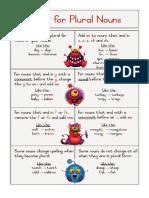 Grammar Singular and Plural