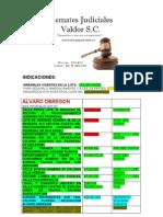 Lista de Inmuebles en Remate Judicial de Valdor S.C.