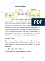 Optical Ampflifers Module