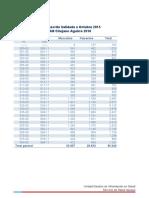 Poblacion Inscrita 2013 2014 2015 2016 Validada