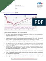Chart Surveillance - US DJIA - Correction Phase Underway! - 17/5/2010