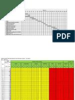 Monitoring Penyelesaian GF1 28-04-2016 (CATUR)