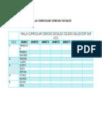 Malla Curricular Ciencias Sociales 2015