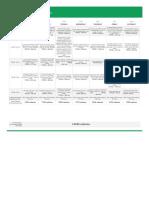 nutrition schedule - daily schedule