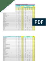 1. Cronograma de Adquisicion de Materiales - Comunidad de Crucero