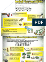 Concoction organic fertilizer