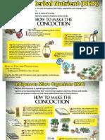 Concoction organic fertilizer