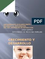 Enfermedades Oculares parte I.pptx