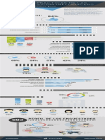 Infografa Influencer Report Augure 150615180158 Lva1 App6891