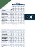 Actividad 2 Analisis Financiero