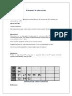 El Diagrama de Tallos y Hojas