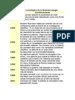 Historia cronológica de la Nanotecnología.doc