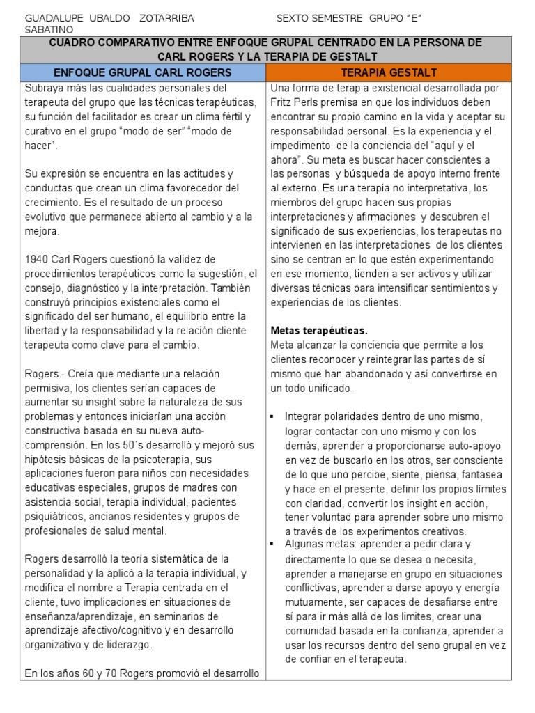 Cuadro Comparativo Entre Enfoque Grupal Centrado en La Persona De
