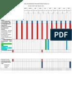 Jadwal Kegiatan Program Kerja Pmkp Unit Icu