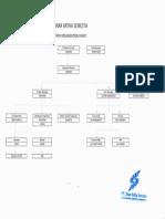 Company Organization Chart PT.sas.