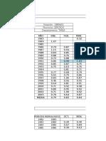 Caudales Mínimos Probabilísticos (Método Curva de Agotamiento - Modelo de Maillet)