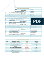 Airports in India.pdf