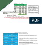 PDF Para El Cálculo Del Costo de Horas Hombre [Ing. Jorge Blanco] CivilGeeks.com