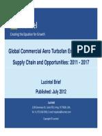 Turb Fan Aero Engine Market Brief