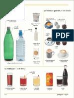 Vocabulary of Drinks