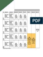 Schedule_03-2011.pdf