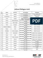 Listă Profesori Bologna 2016