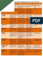 Rúbrica del Relato Digital en castellano