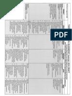 Copy of ELA Vertical Alignment Chart
