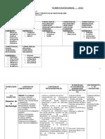 Planificacion- 2016metodlogia y Proyecto - Para Combinar