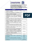 Cronograma de Actividades Admision 2016 Modificado 09.05.16