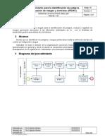 05 Procedimiento IPERC (1)