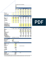 Wall Street Prep DCF Financial Modeling