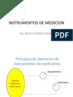 Instrumentos de Medicion DC y AC