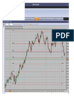 Audcad Daily Chart