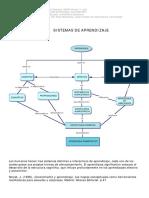 9.Sistemas_aprendizaje