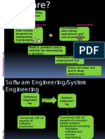 98838277 Software Engineering Notes