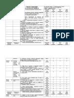 Tabelele tabele evaluare riscuri