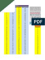 spreadsheet task
