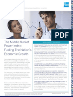 GCP Middle Market Power Index June 2016