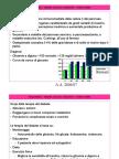 Malattie Endocrino Metaboliche
