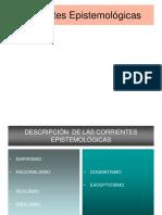 289495500 Corrientes Epistemologicas