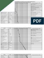 Cronograma de Actividades Medigas