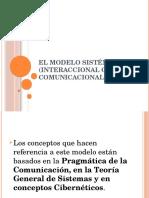 El Modelo Sistémico (Interaccional o Comunicacional)