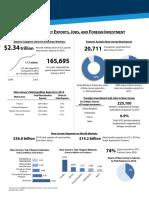 123 Export data 123 NJ 2015