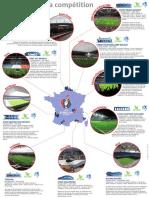 Euro 2016, les stades
