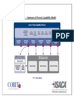 COBIT-5-Summary-Process-Capability-Model-Poster_res_eng_0616.pdf