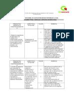 RUBRICA CIENCIAS I.docx