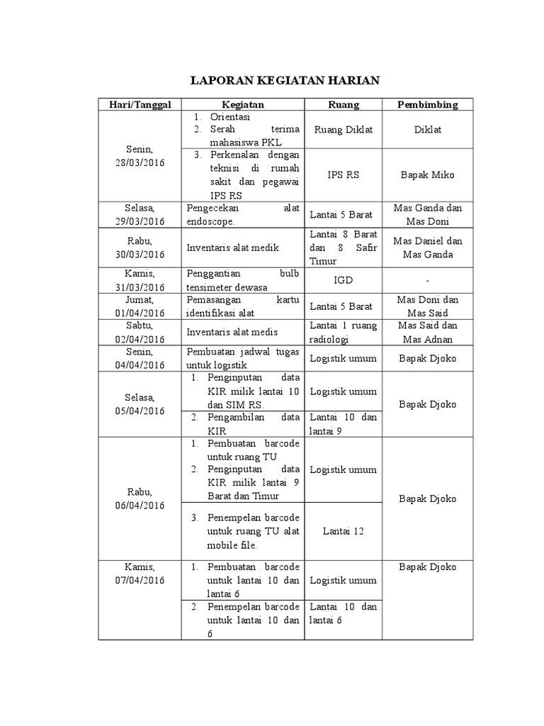 Contoh Laporan Kegiatan Harian Rs