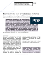Safe work-impulse chart for roadside auto-mechanics